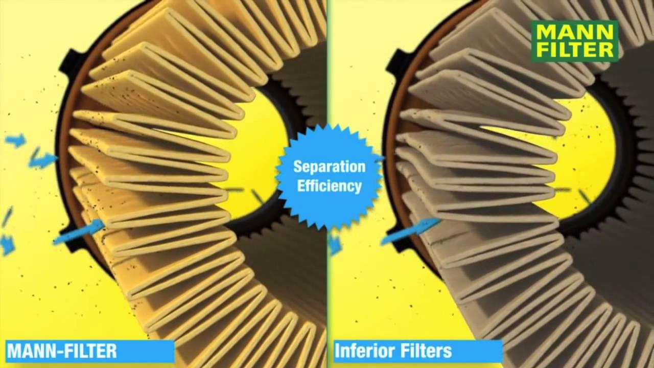 Mann Oil Filter Guide