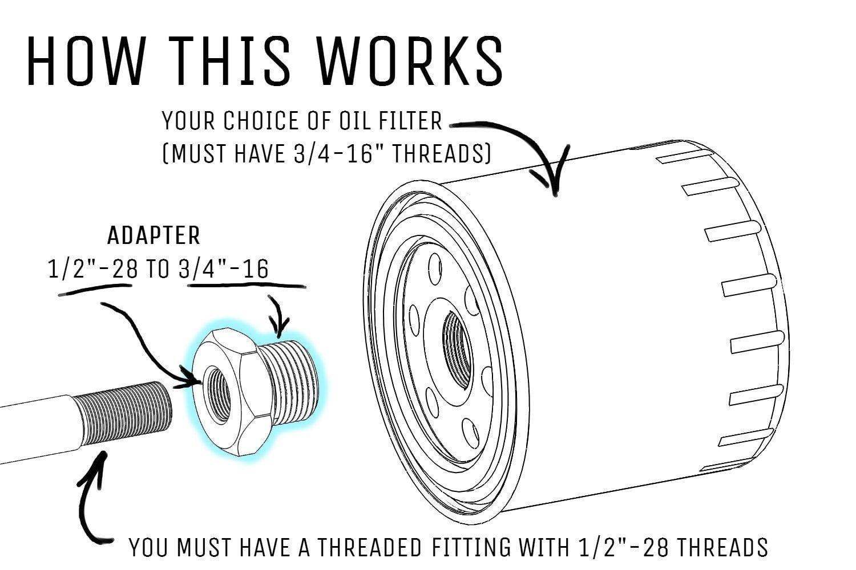 oil filter silencer